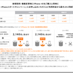 iPhone 4Sをauで新規または、機種変更で買う場合 毎月割 スタートキャンペーン