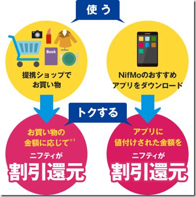 スマートフォン 激安で携帯料金が安くなる!トクすう仕組み