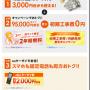 最大2年間無料!auひかり最大95,000円キャッシュバック!